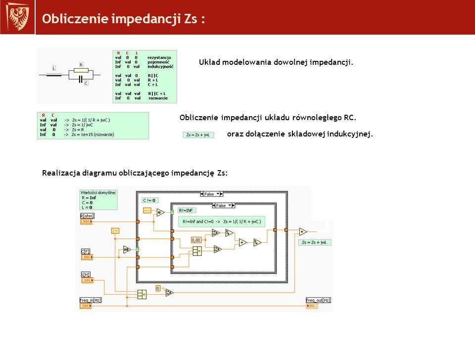 Obliczenie impedancji Zs :