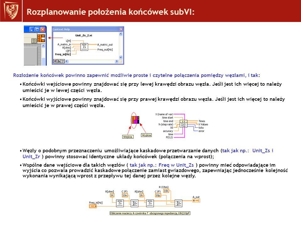Rozplanowanie położenia końcówek subVI: