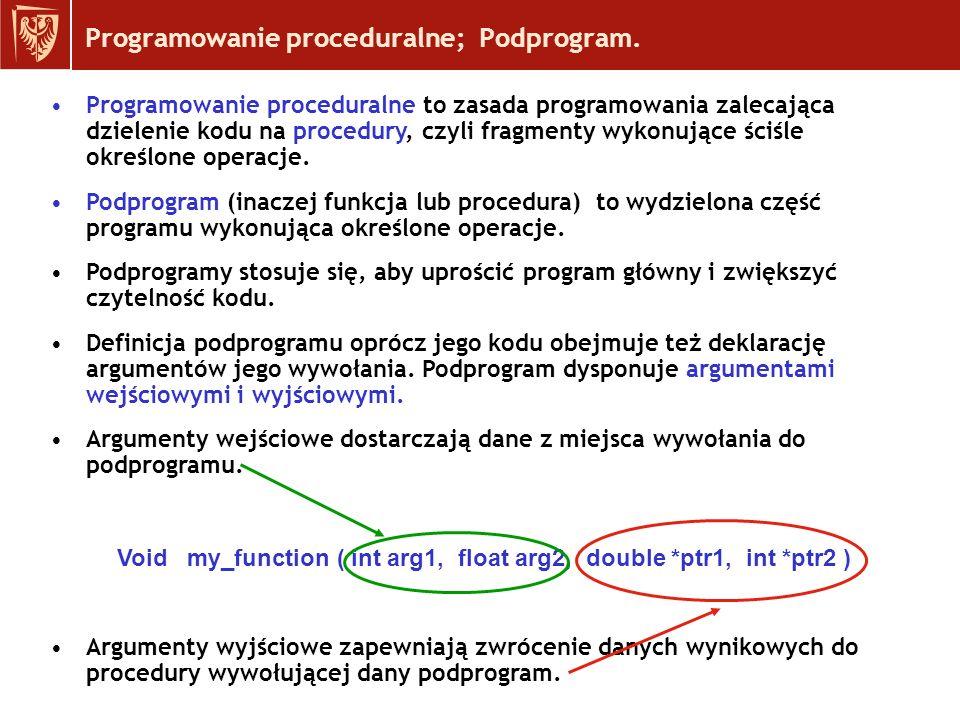 Programowanie proceduralne; Podprogram.