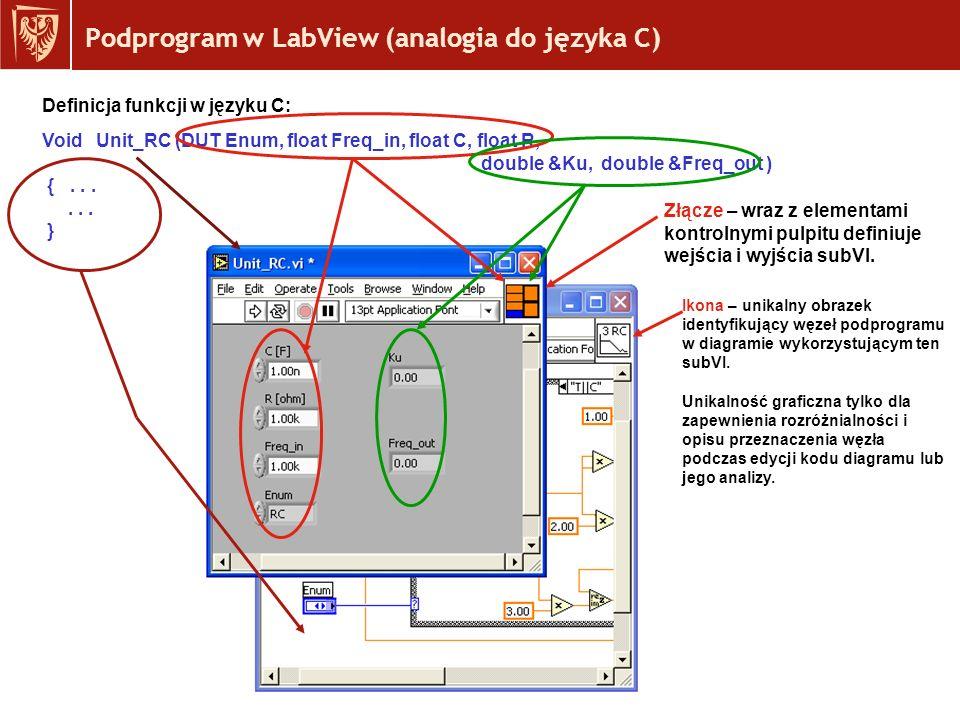 Podprogram w LabView (analogia do języka C)