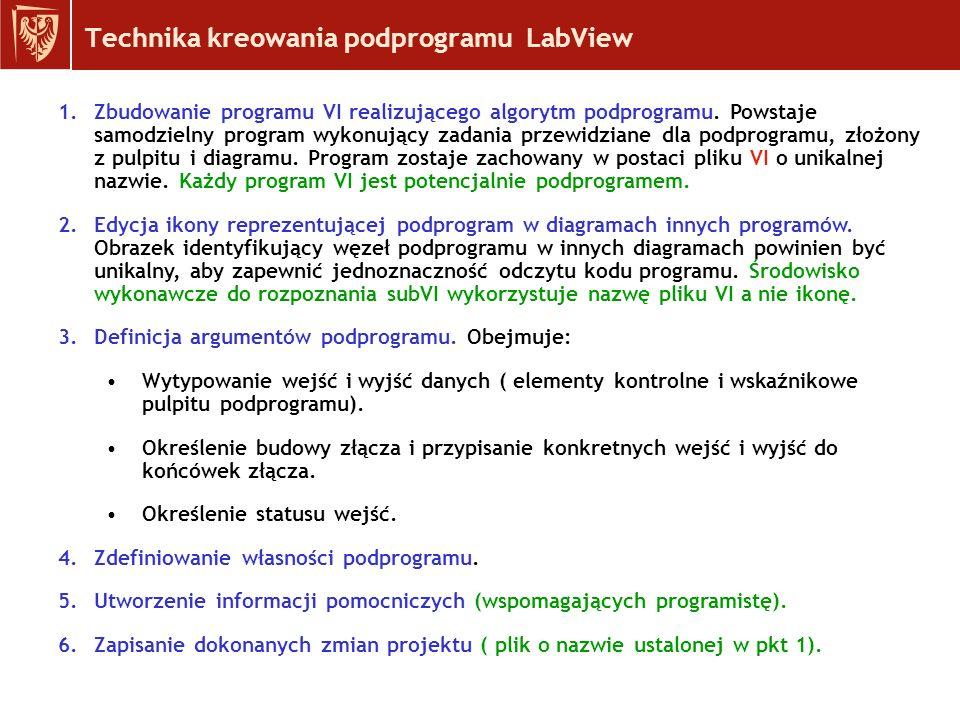 Technika kreowania podprogramu LabView