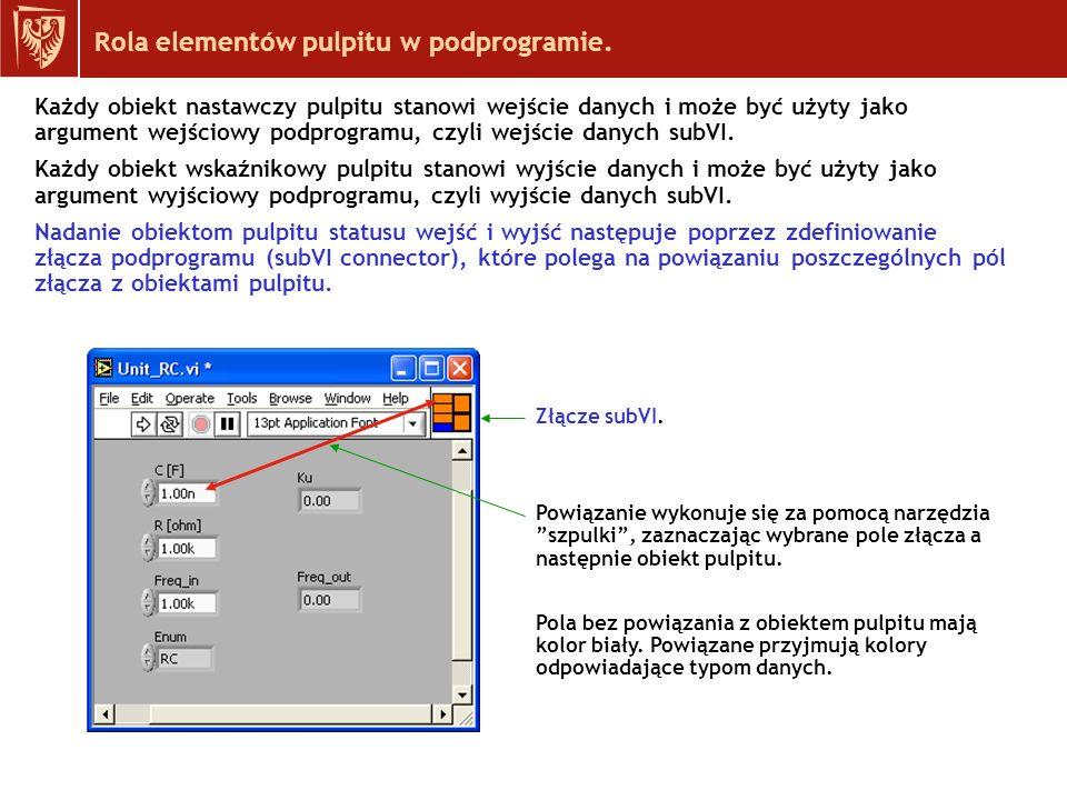 Rola elementów pulpitu w podprogramie.