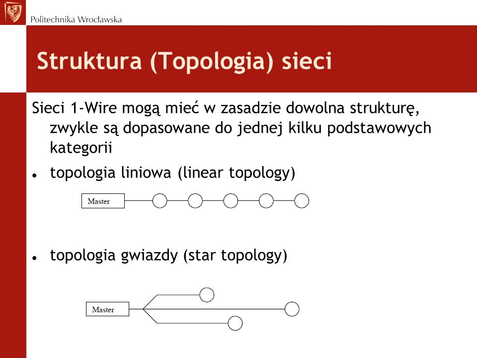 Struktura (Topologia) sieci