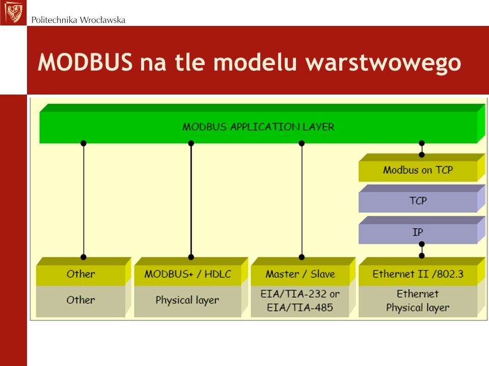 MODBUS na tle modelu warstwowego