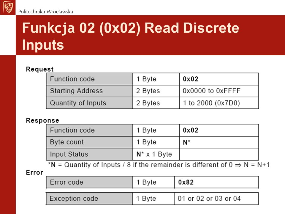 Funkcja 02 (0x02) Read Discrete Inputs