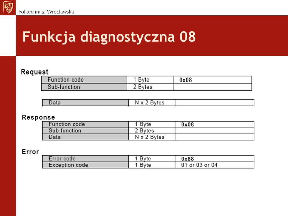 Funkcja diagnostyczna 08
