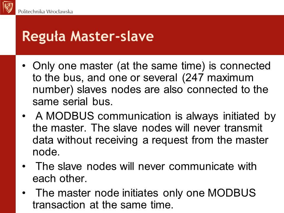 Reguła Master-slave