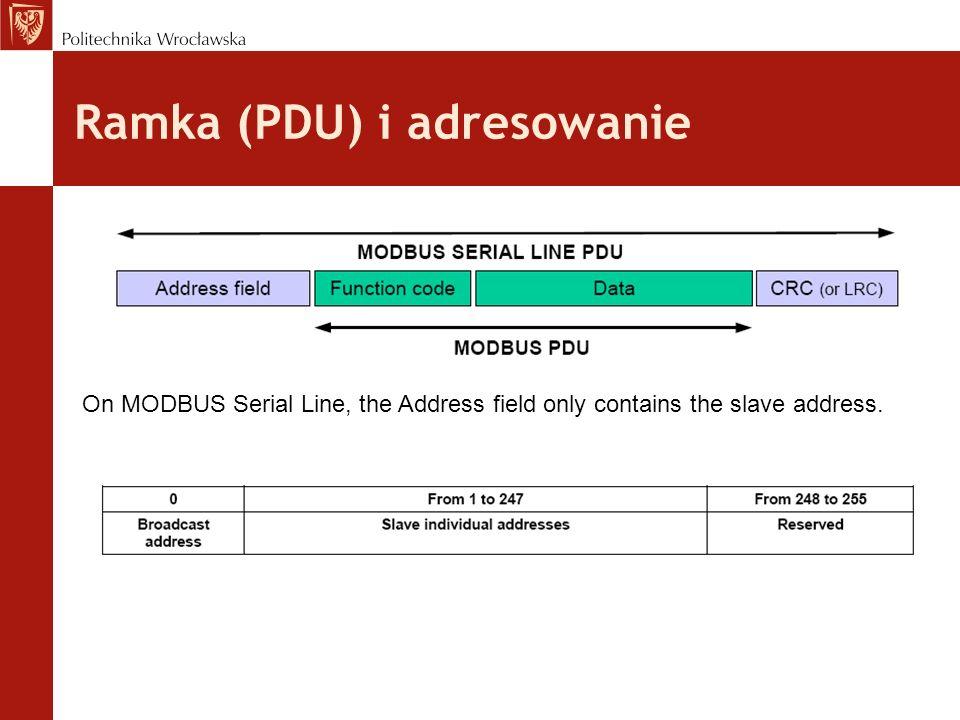 Ramka (PDU) i adresowanie