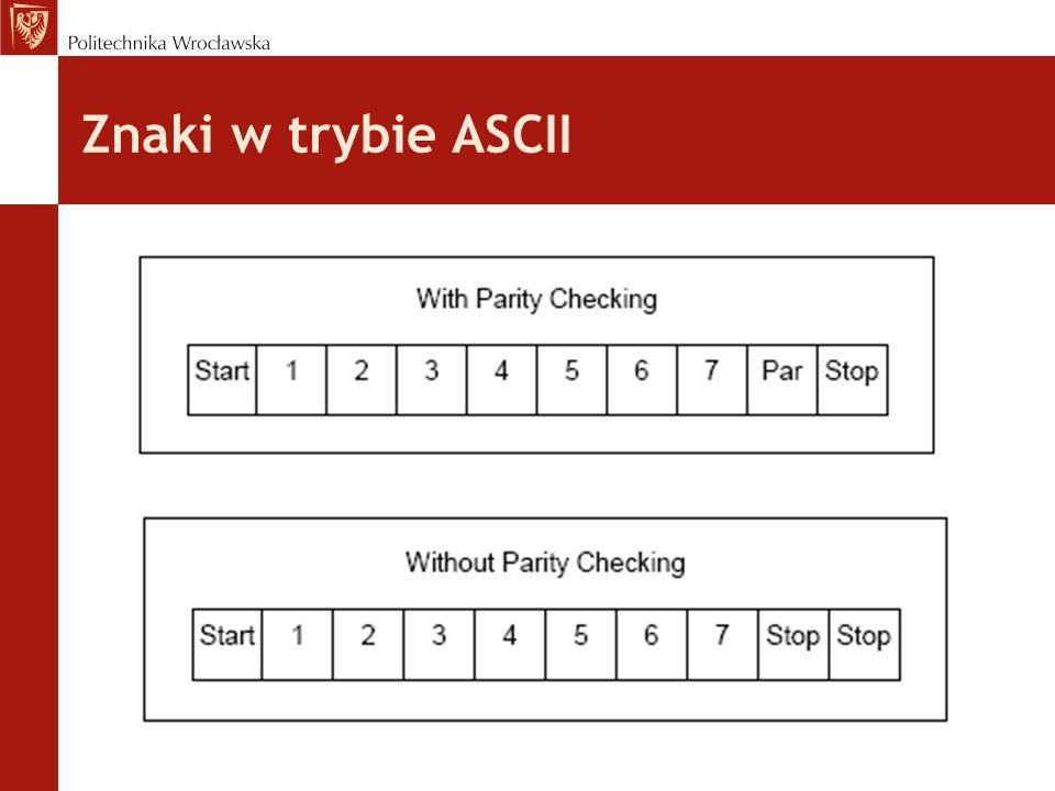 Znaki w trybie ASCII