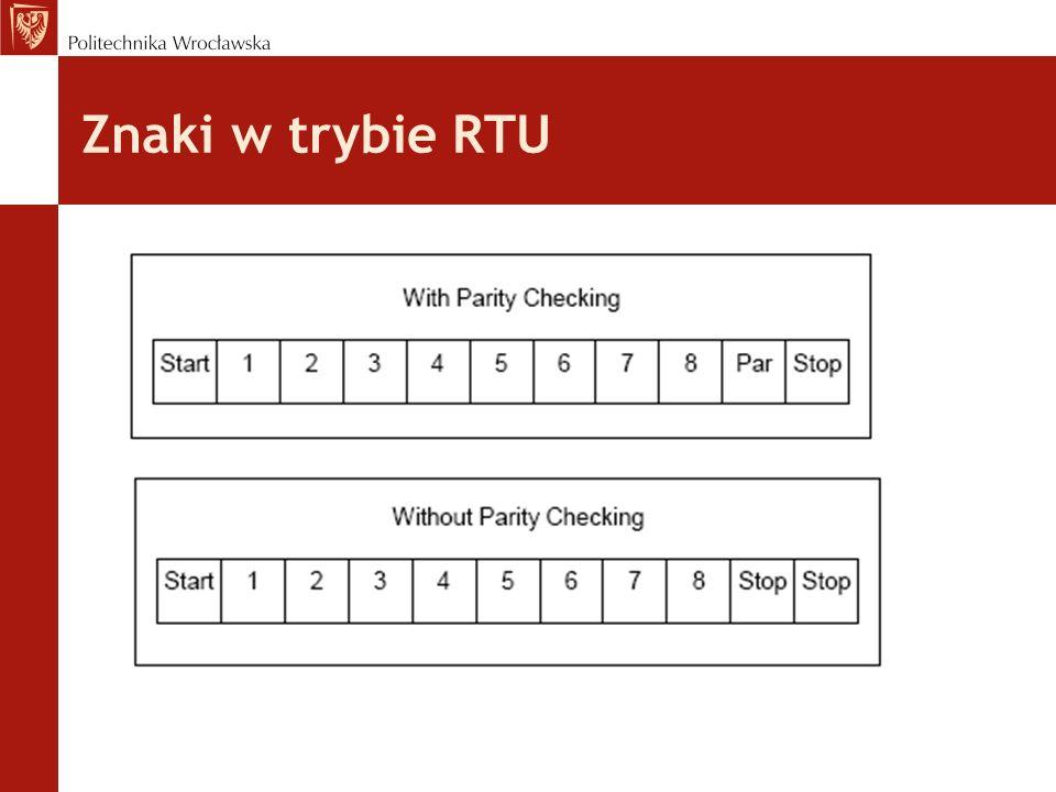 Znaki w trybie RTU