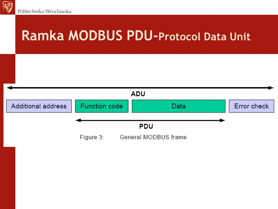 Ramka MODBUS PDU-Protocol Data Unit