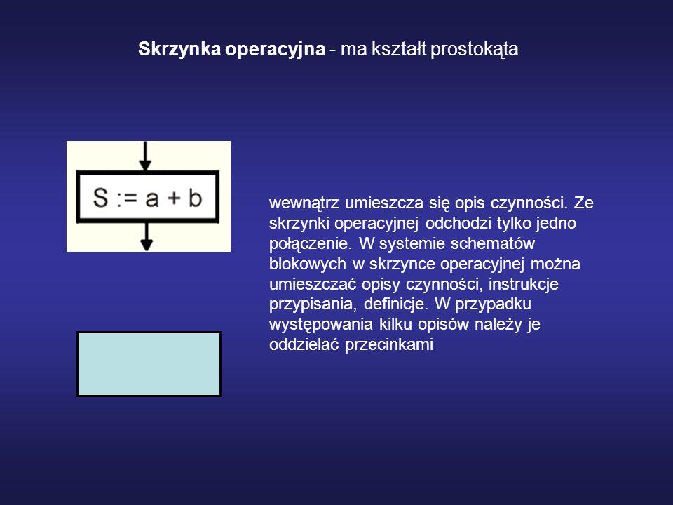 Skrzynka operacyjna - ma kształt prostokąta