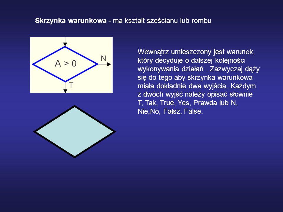 Skrzynka warunkowa - ma kształt sześcianu lub rombu