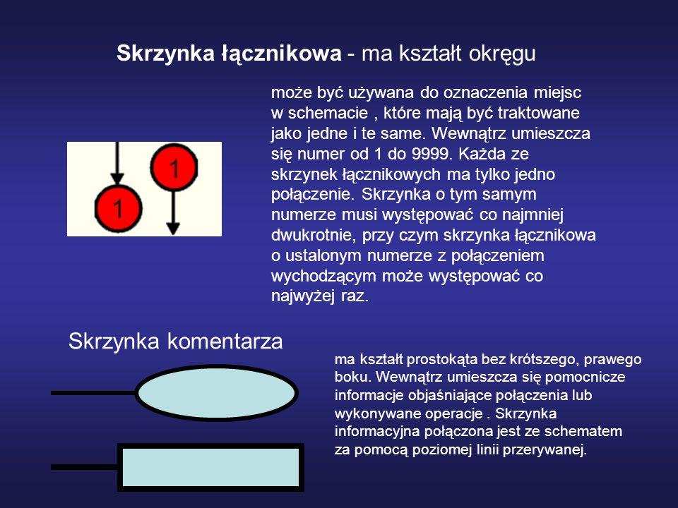Skrzynka łącznikowa - ma kształt okręgu