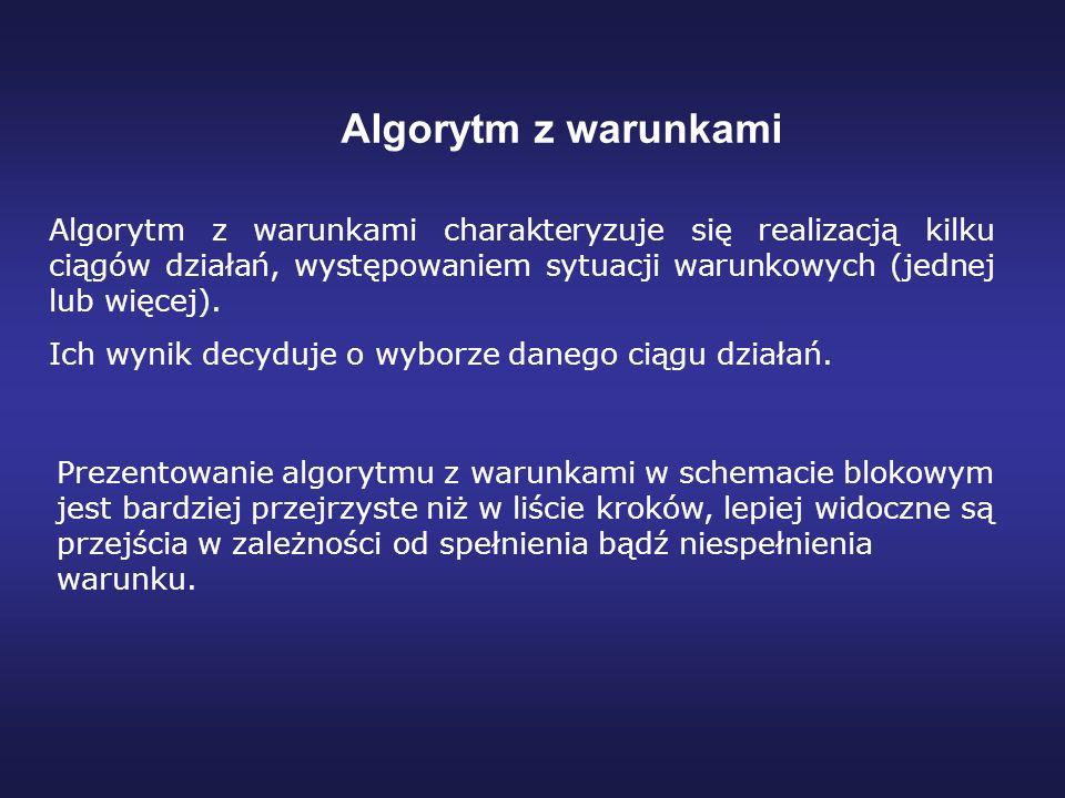 Algorytm z warunkami Algorytm z warunkami charakteryzuje się realizacją kilku ciągów działań, występowaniem sytuacji warunkowych (jednej lub więcej).