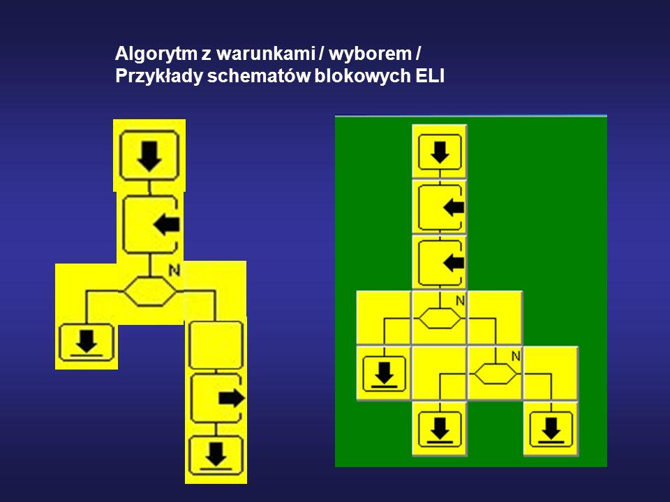Algorytm z warunkami / wyborem /
