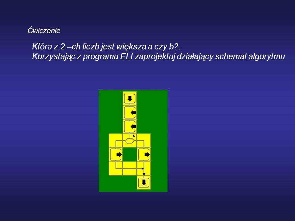 Która z 2 –ch liczb jest większa a czy b .