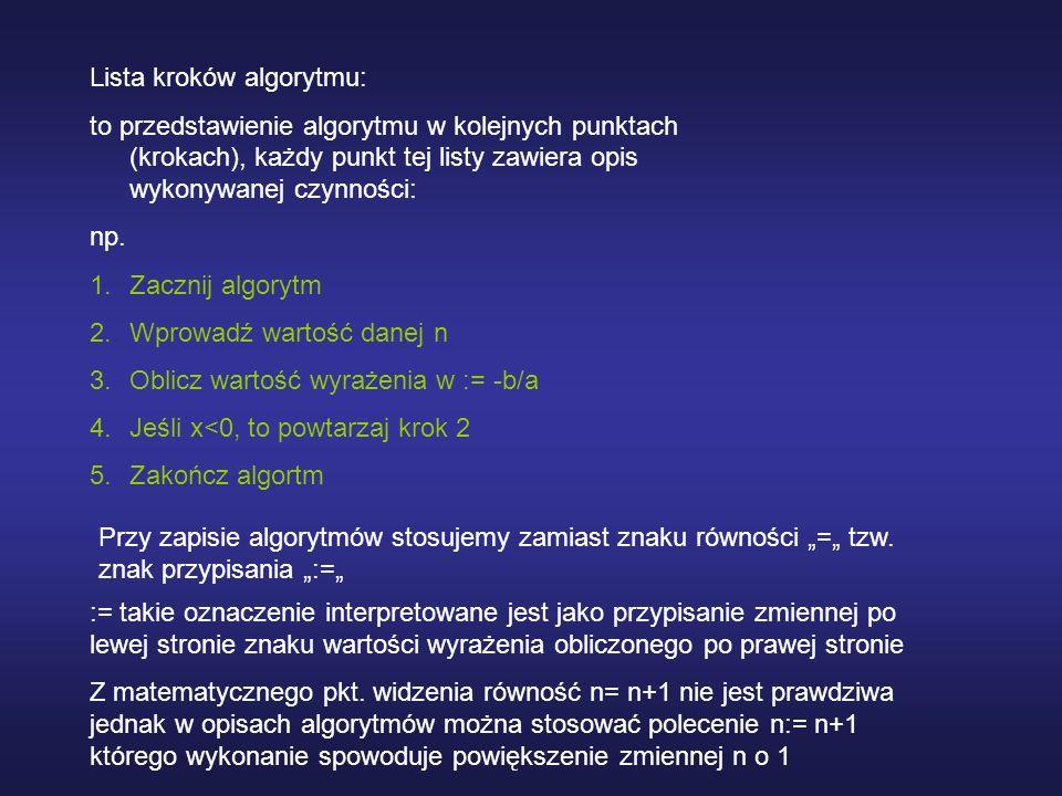 Lista kroków algorytmu:
