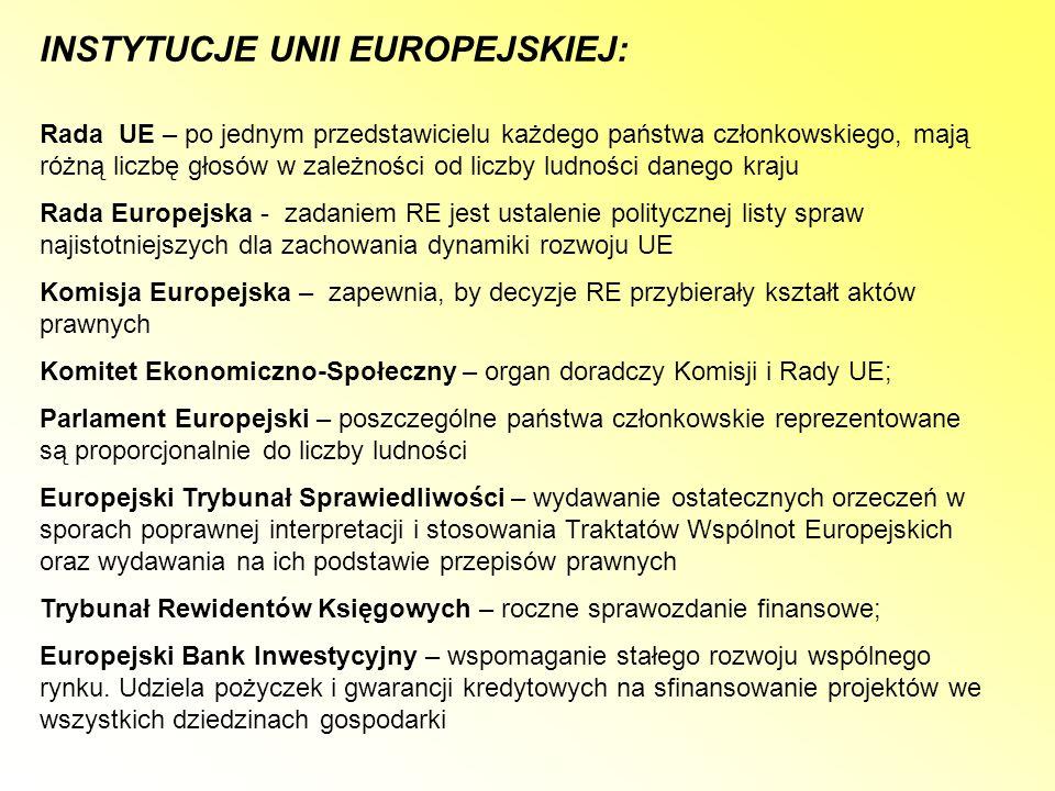INSTYTUCJE UNII EUROPEJSKIEJ: