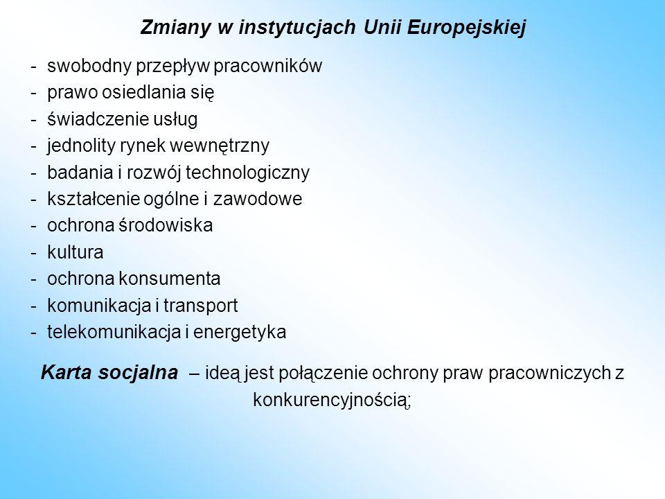 Zmiany w instytucjach Unii Europejskiej