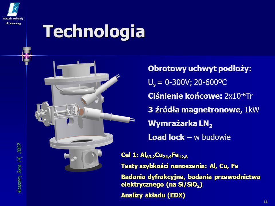 Technologia Obrotowy uchwyt podłoży: Us = 0-300V; 20-600OC