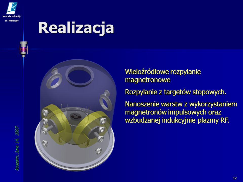 Realizacja Wieloźródłowe rozpylanie magnetronowe