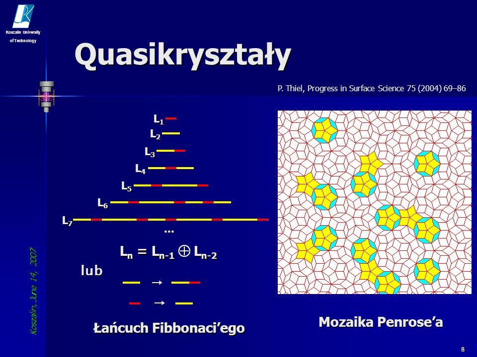 Quasikryształy Ln = Ln-1 Ln-2 lub → → Mozaika Penrose'a