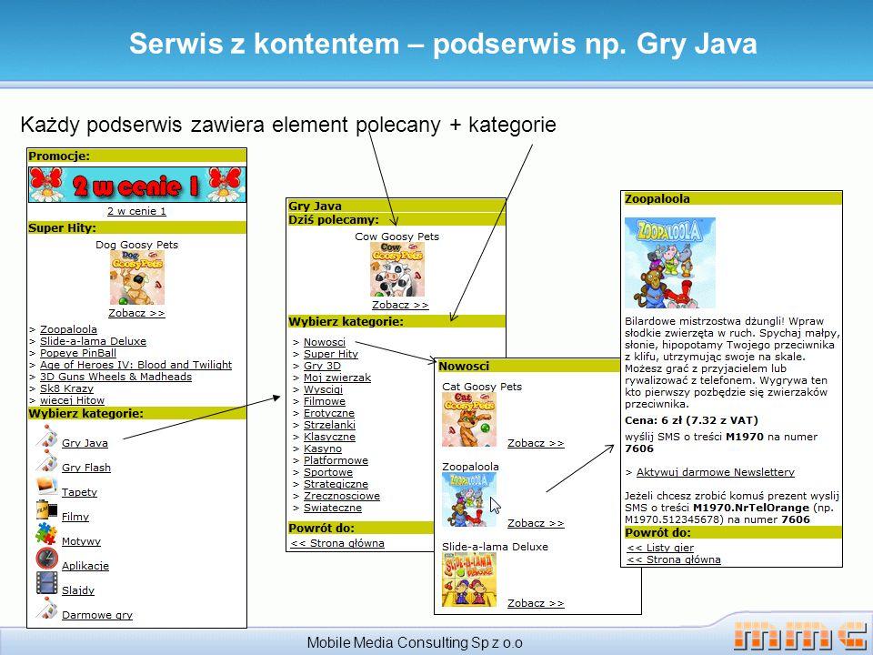 Serwis z kontentem – podserwis np. Gry Java