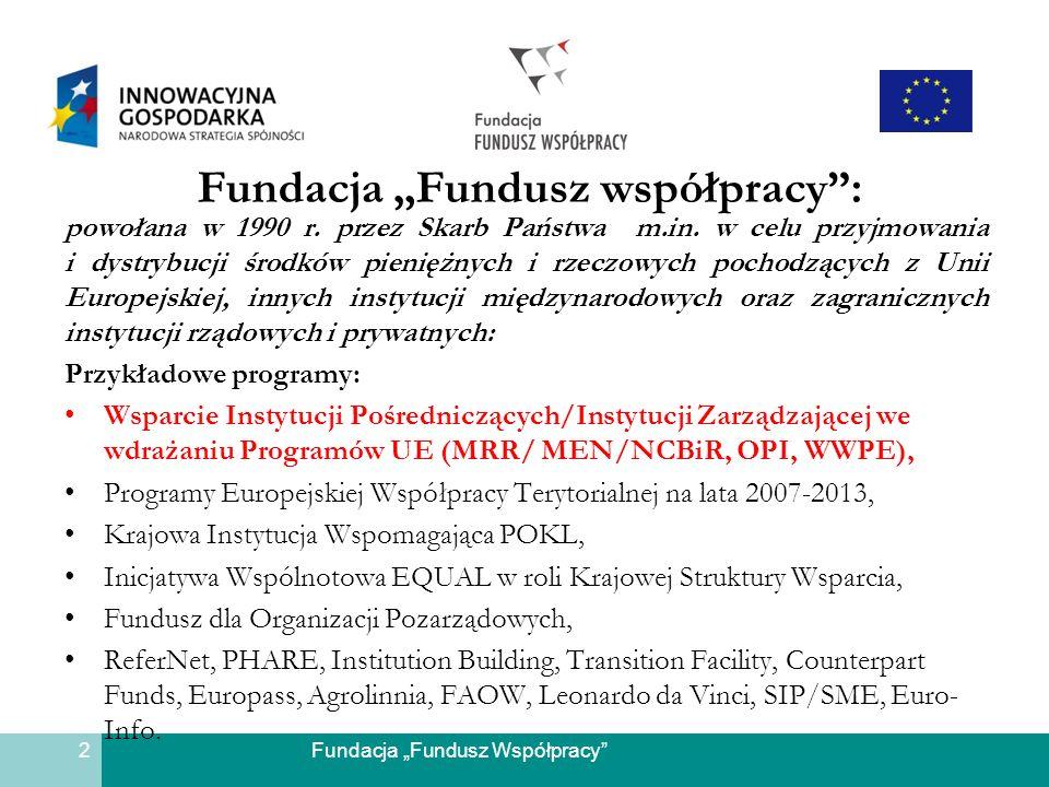 """Fundacja """"Fundusz współpracy :"""