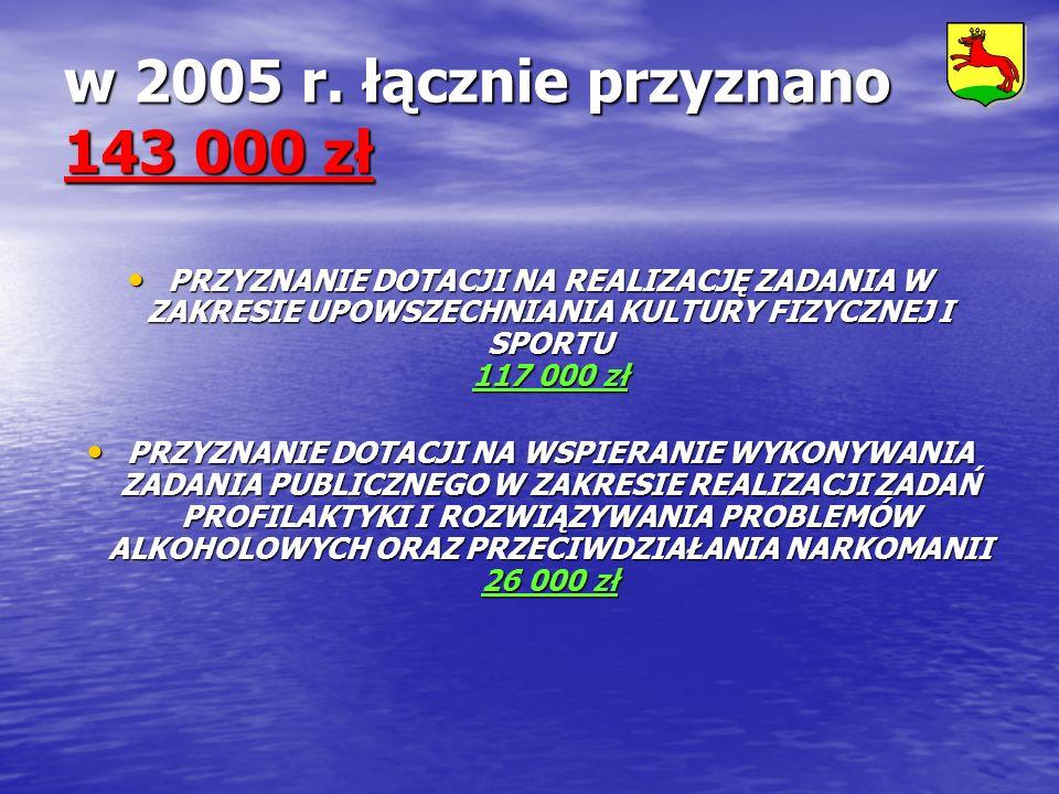 w 2005 r. łącznie przyznano 143 000 zł