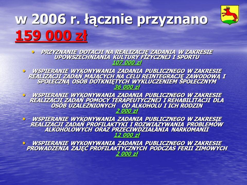 w 2006 r. łącznie przyznano 159 000 zł