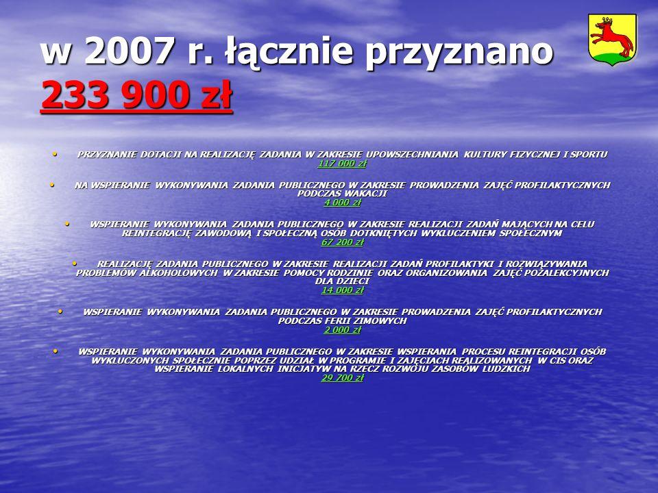 w 2007 r. łącznie przyznano 233 900 zł