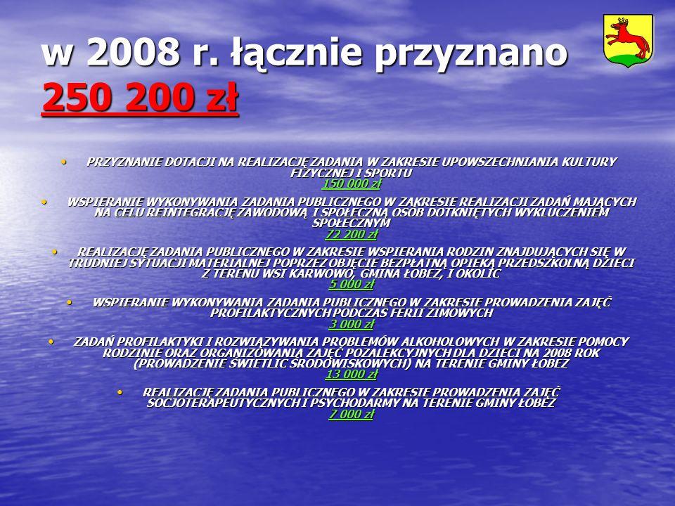 w 2008 r. łącznie przyznano 250 200 zł