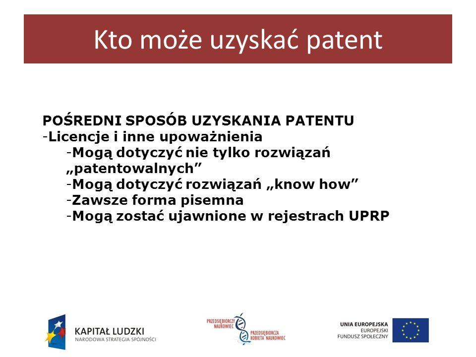 Kto może uzyskać patent