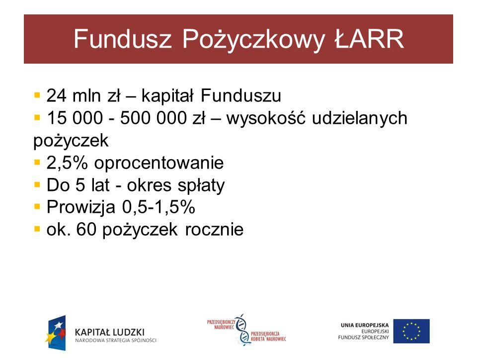 Fundusz Pożyczkowy ŁARR