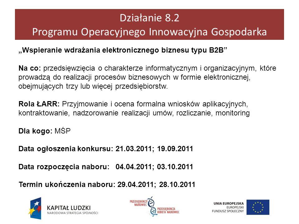 Działanie 8.2 Programu Operacyjnego Innowacyjna Gospodarka