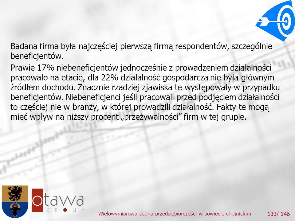 Wielowymiarowa ocena przedsiębiorczości w powiecie chojnickim