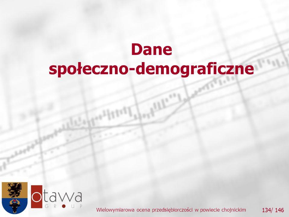 Dane społeczno-demograficzne