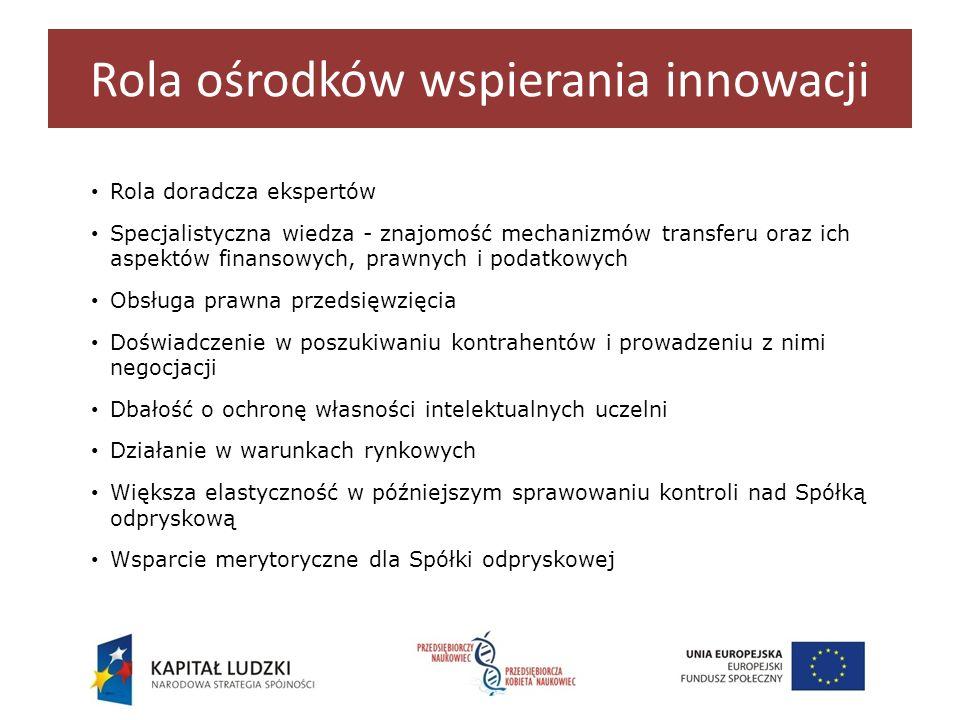 Rola ośrodków wspierania innowacji
