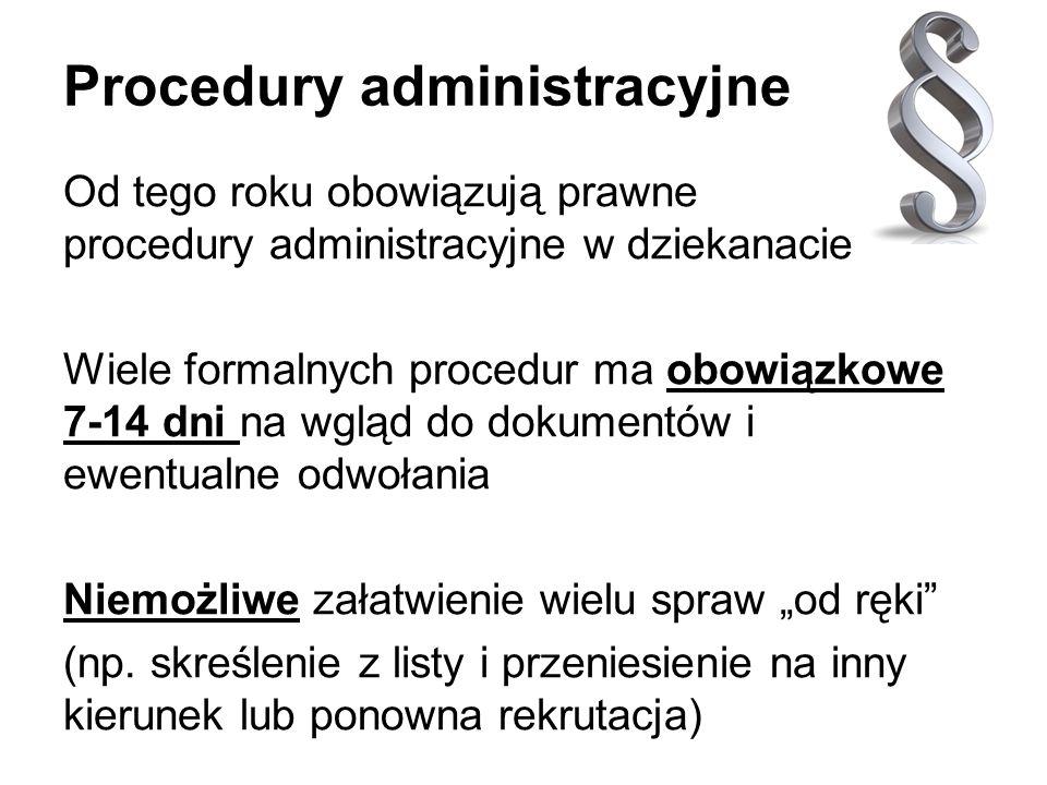 Procedury administracyjne
