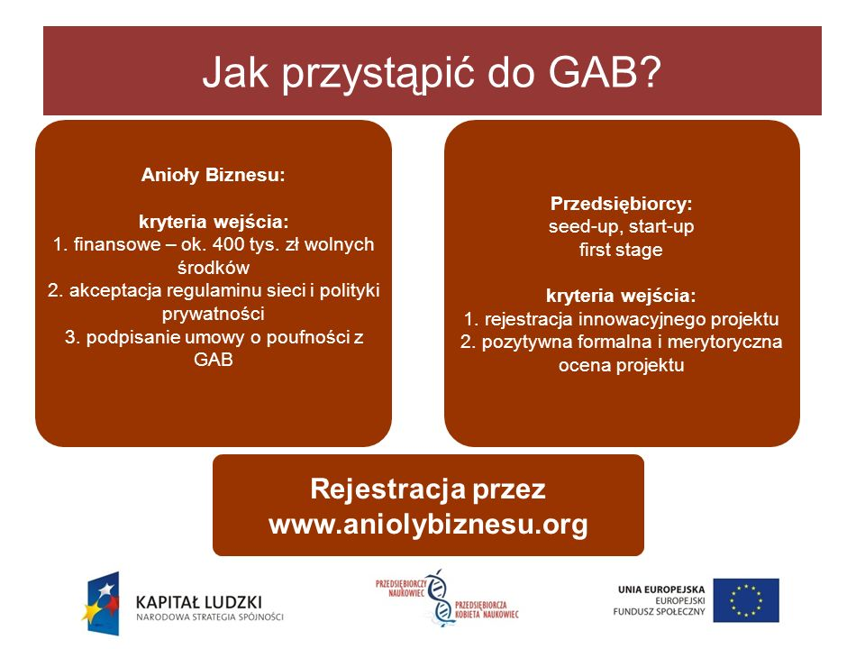 Jak przystąpić do GAB Rejestracja przez www.aniolybiznesu.org