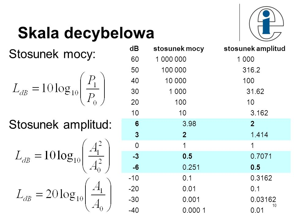 Skala decybelowa Stosunek mocy: Stosunek amplitud: dB stosunek mocy
