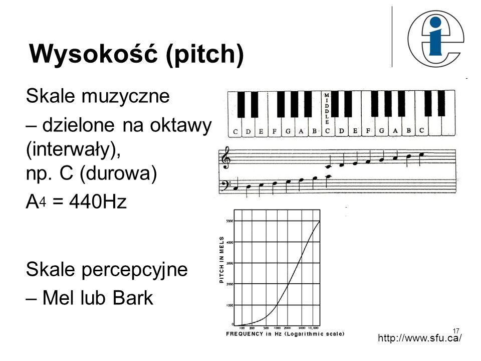 Wysokość (pitch) Skale muzyczne