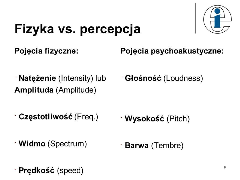 Fizyka vs. percepcja Pojęcia fizyczne: Pojęcia psychoakustyczne: