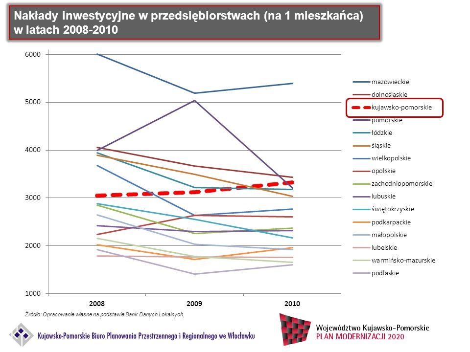 Nakłady inwestycyjne w przedsiębiorstwach (na 1 mieszkańca) w latach 2008-2010