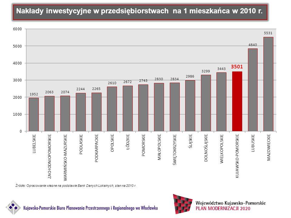 Nakłady inwestycyjne w przedsiębiorstwach na 1 mieszkańca w 2010 r.
