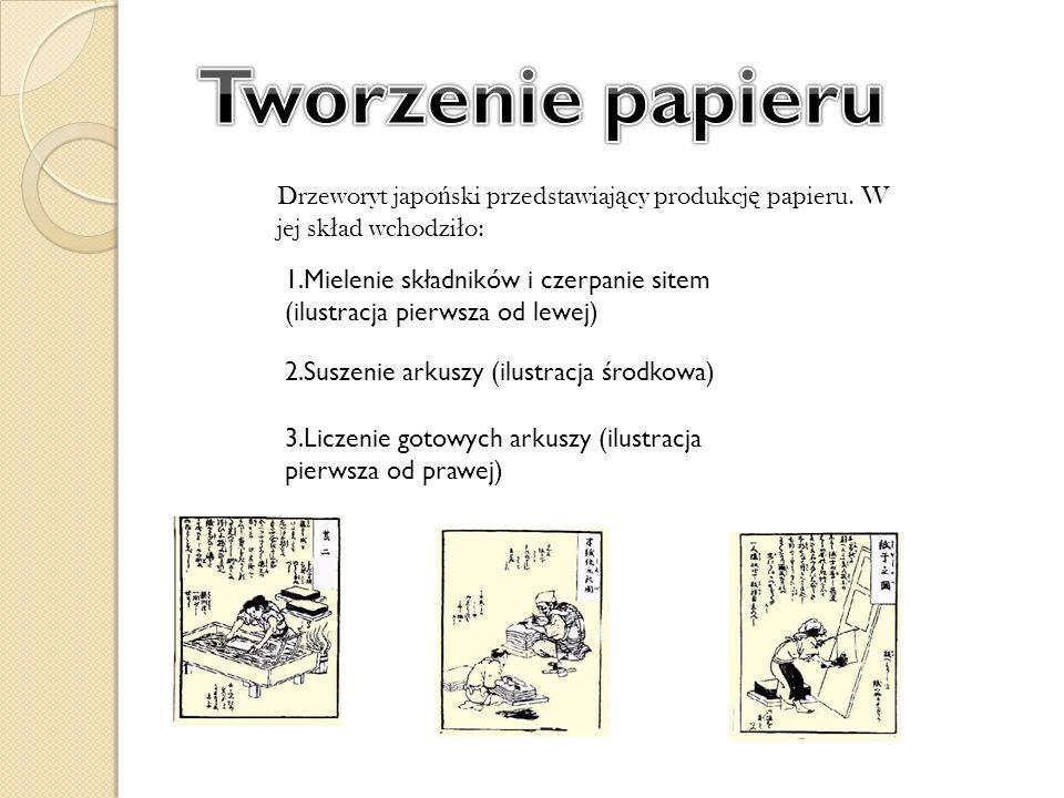 Tworzenie papieru. Drzeworyt japoński przedstawiający produkcję papieru. W jej skład wchodziło: