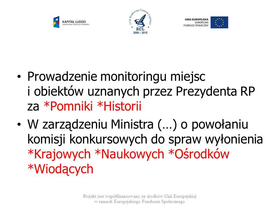 Prowadzenie monitoringu miejsc i obiektów uznanych przez Prezydenta RP za *Pomniki *Historii