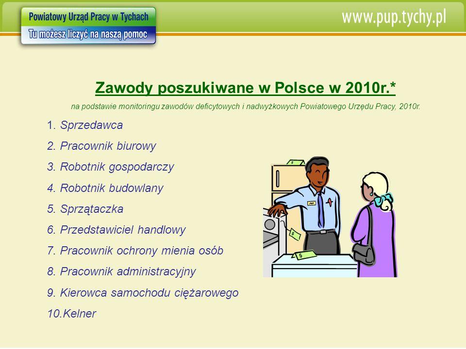 Zawody poszukiwane w Polsce w 2010r.*
