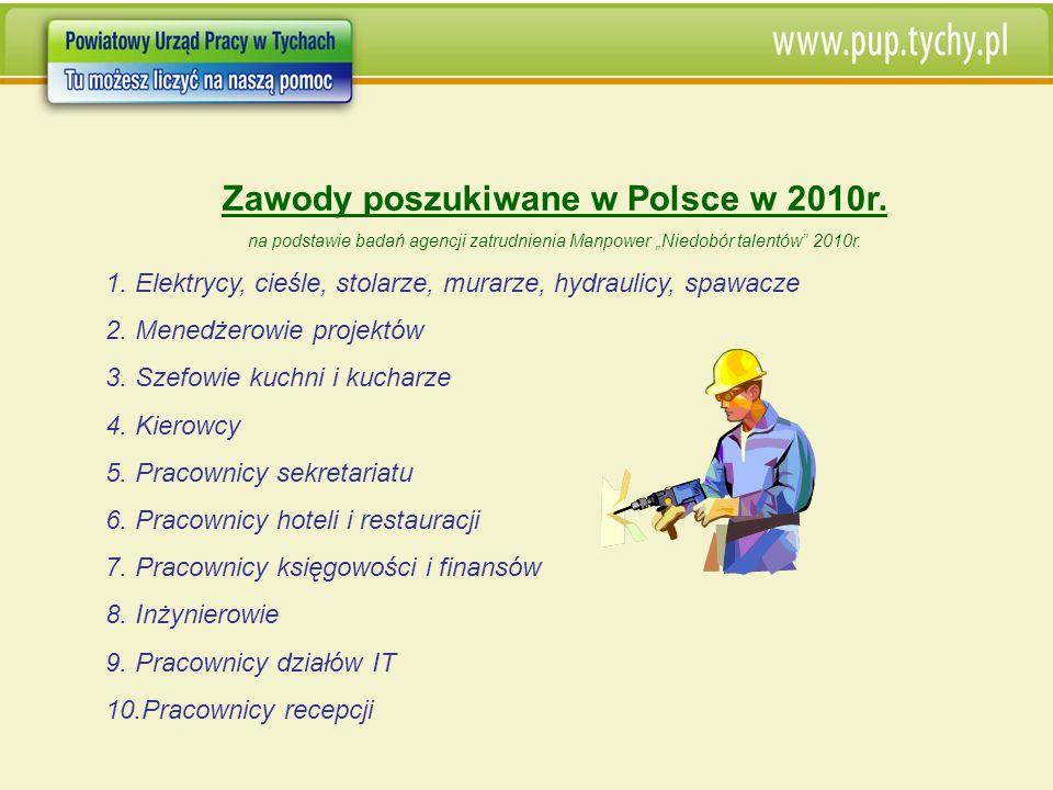 Zawody poszukiwane w Polsce w 2010r.